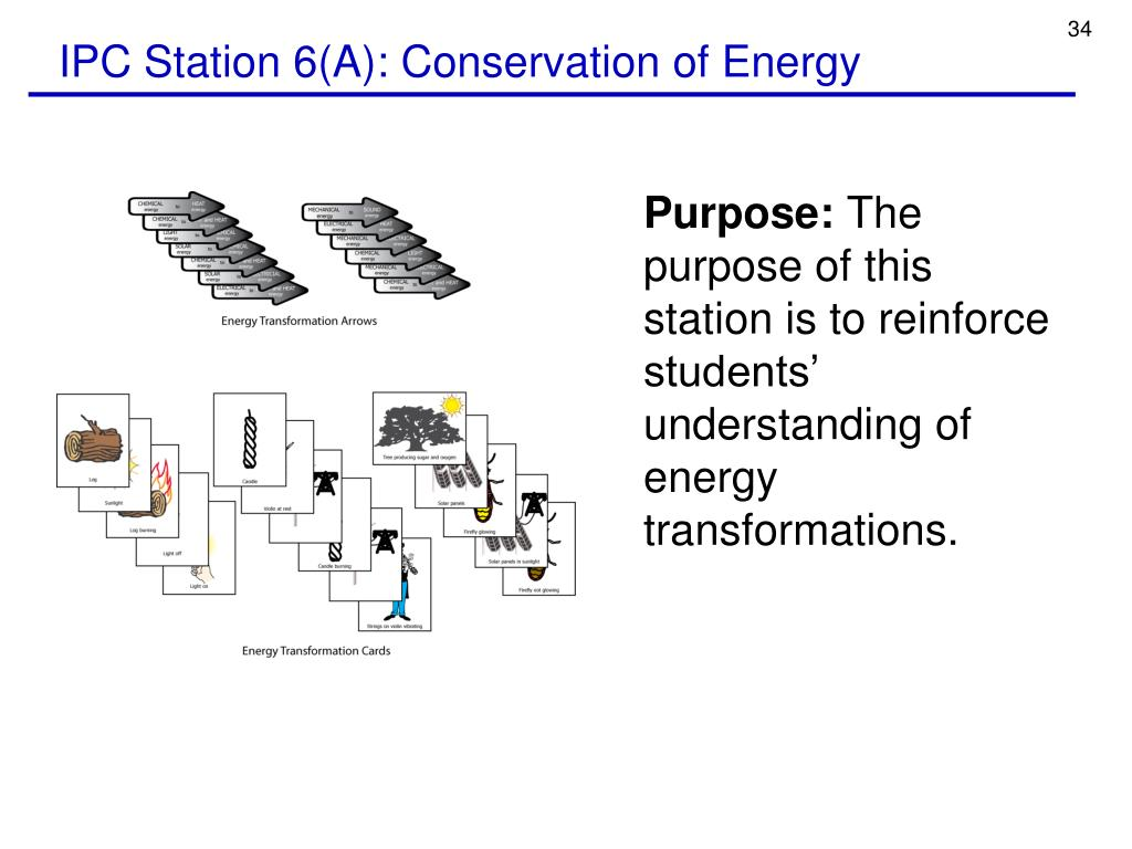 IPC Station 6(A): Conservation of Energy