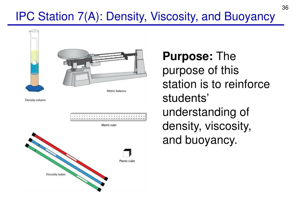 IPC Station 7(A): Density, Viscosity, and Buoyancy
