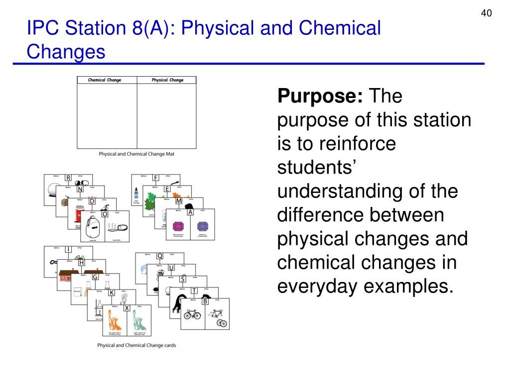 IPC Station 8(A): Physical and Chemical Changes