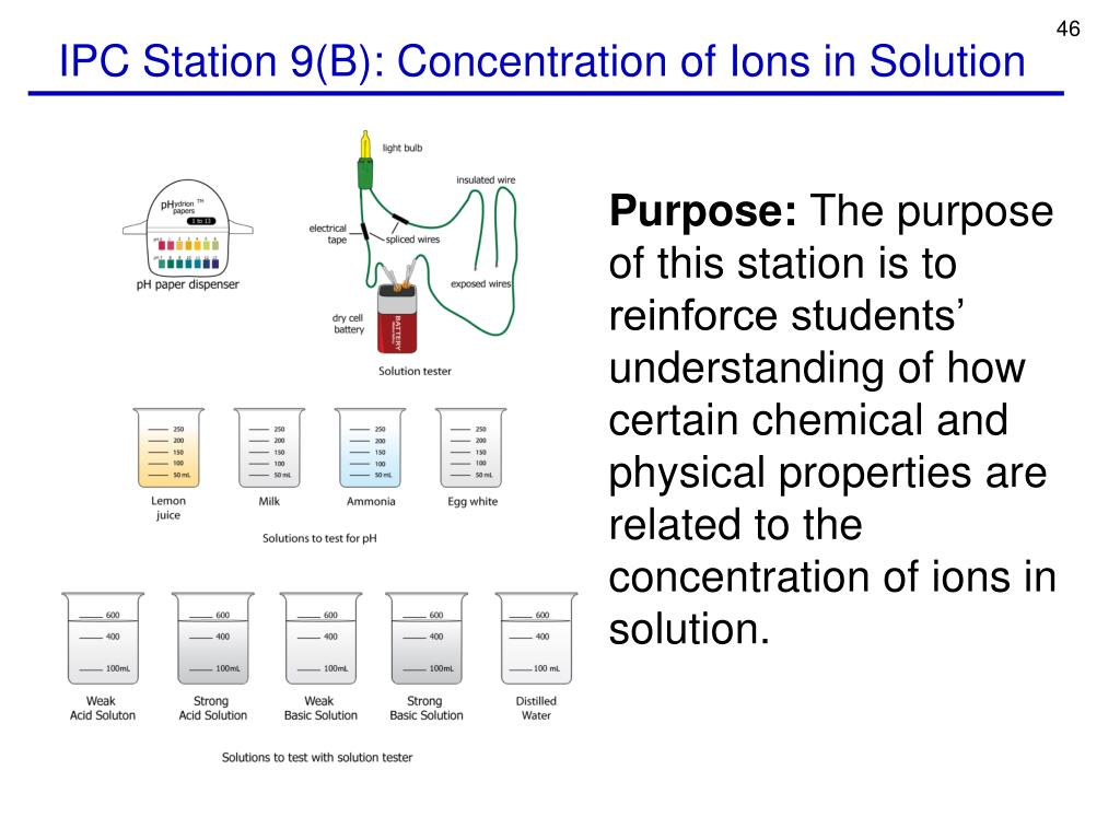 IPC Station 9(B): Concentration of Ions in Solution
