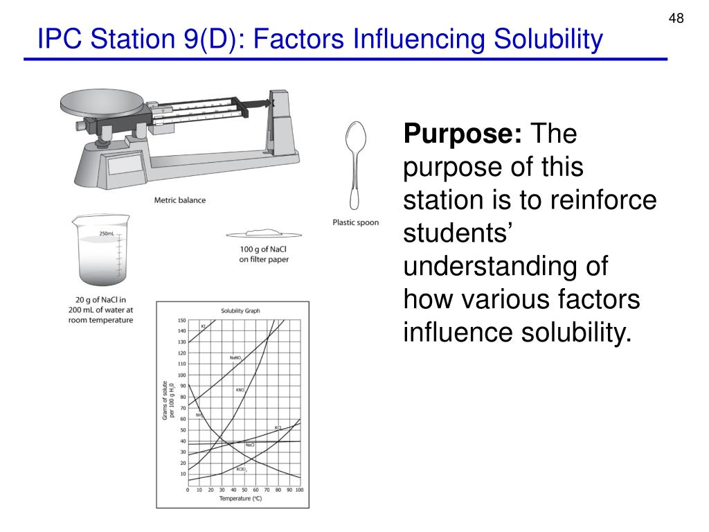 IPC Station 9(D): Factors Influencing Solubility