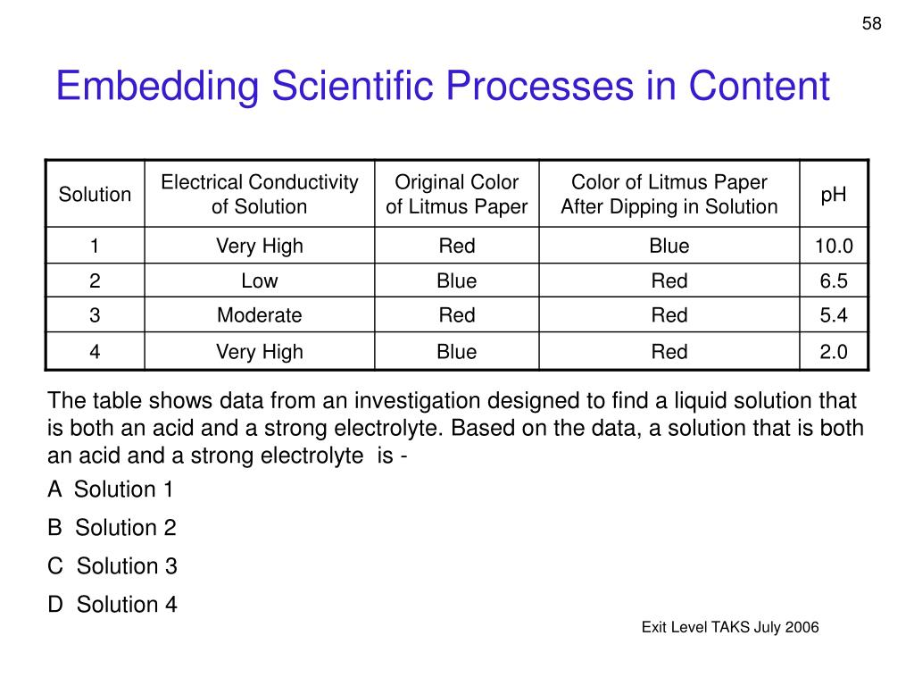 Embedding Scientific Processes in Content