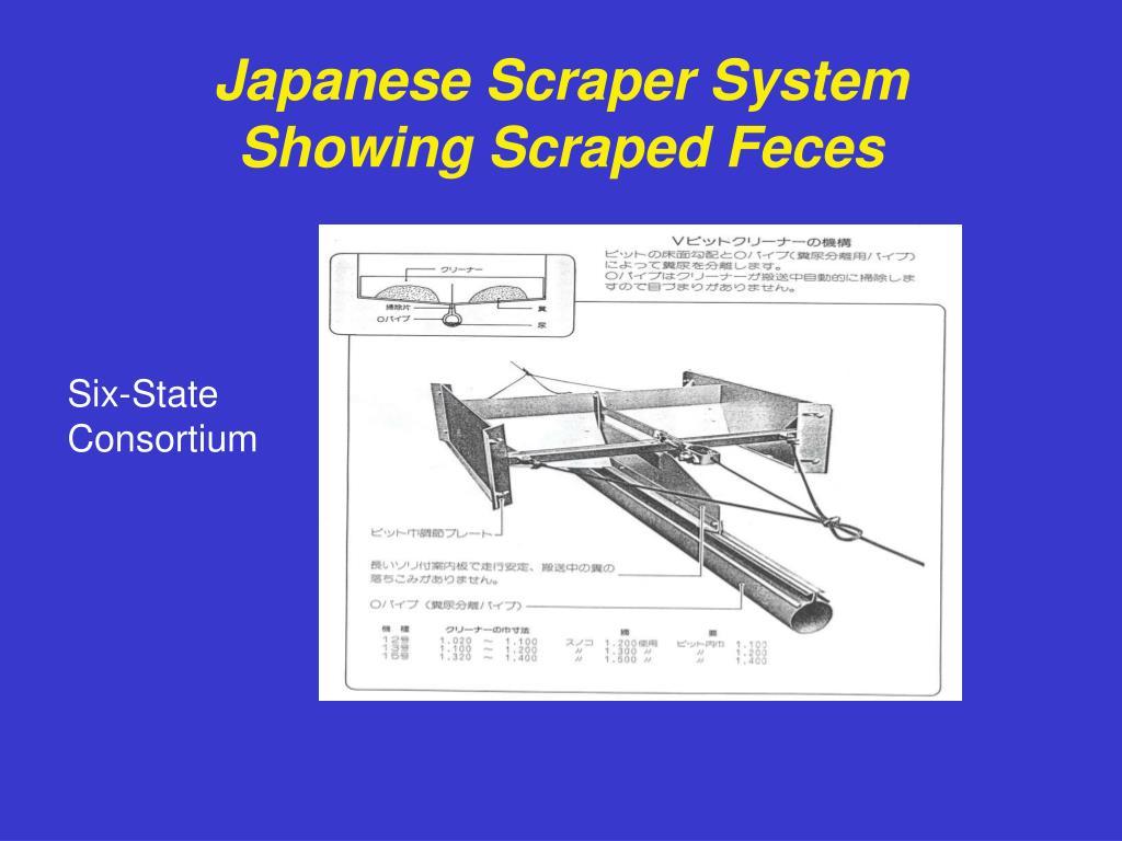Japanese Scraper System