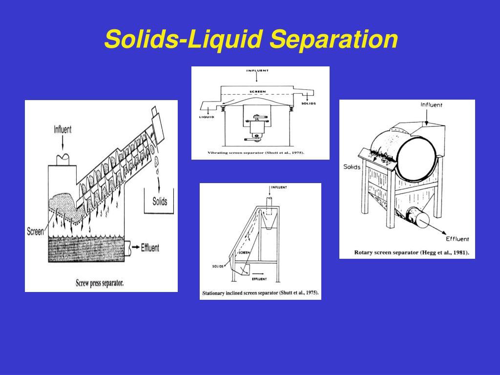 Solids-Liquid Separation