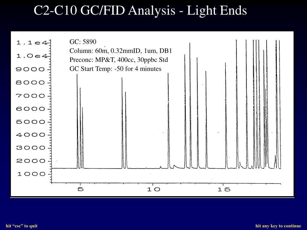 C2-C10 GC/FID Analysis - Light Ends
