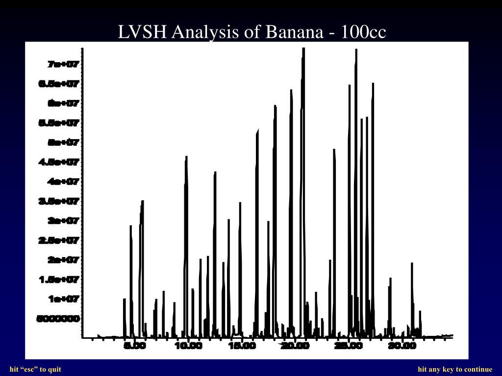 LVSH Analysis of Banana - 100cc