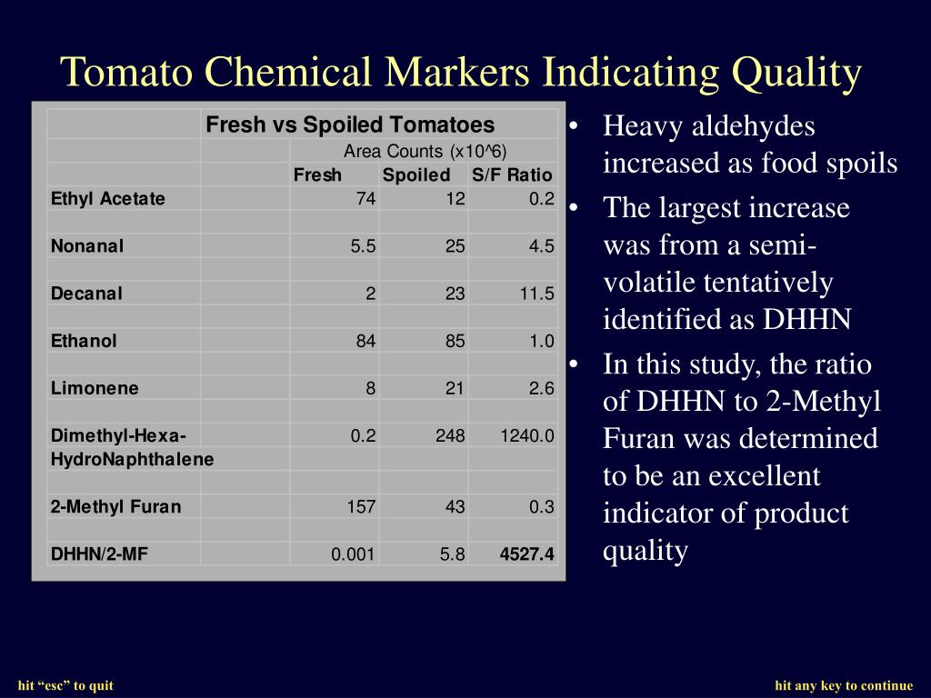 Tomato Chemical Markers Indicating Quality