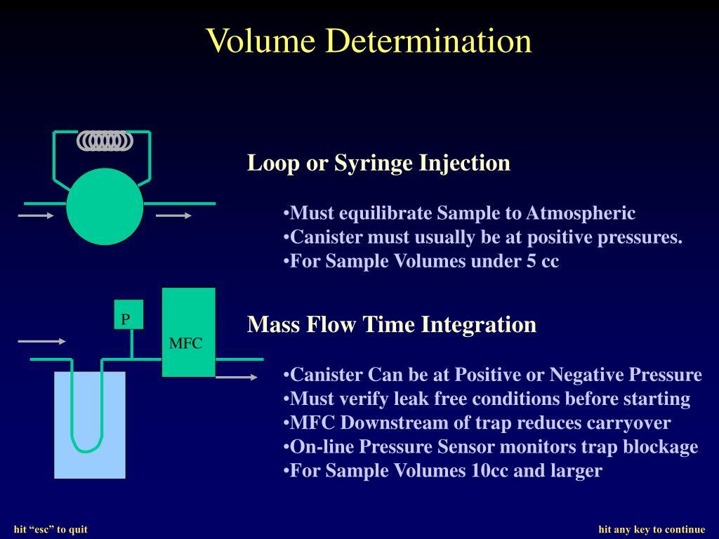 Volume Determination