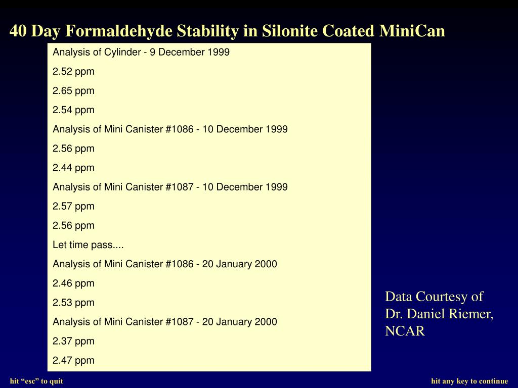 40 Day Formaldehyde Stability in Silonite Coated MiniCan