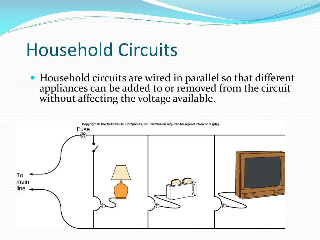 Household Circuits - Colakork.net