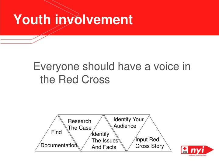 Youth involvement
