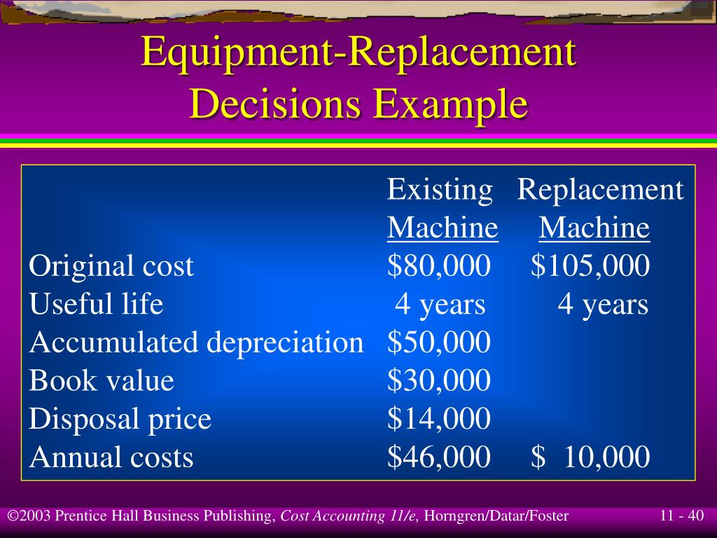 Equipment-Replacement Decisions Example
