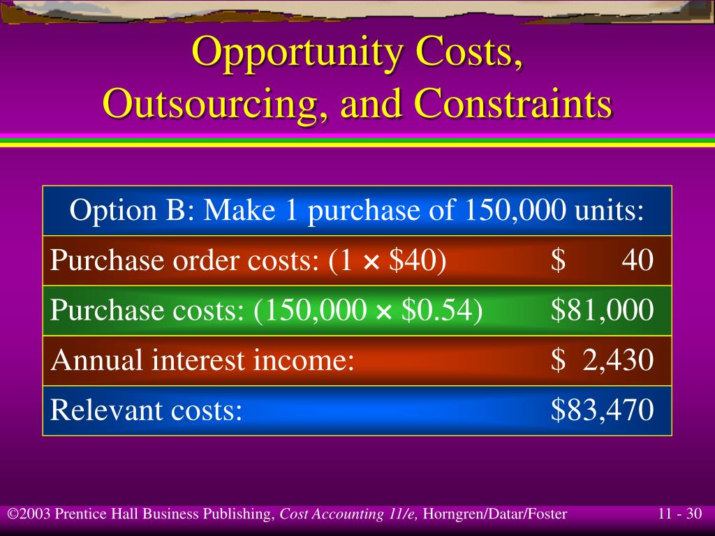 Opportunity Costs,