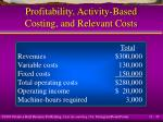 profitability activity based costing and relevant costs35