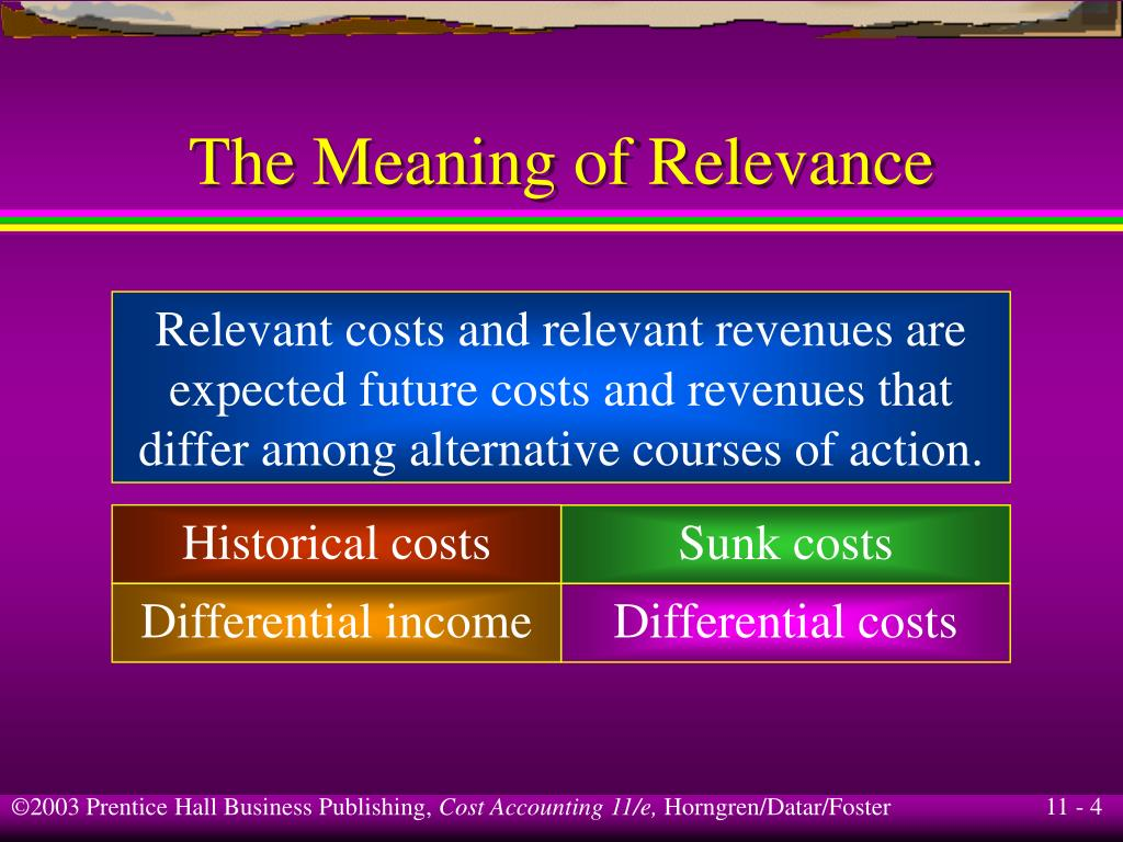 The Meaning of Relevance