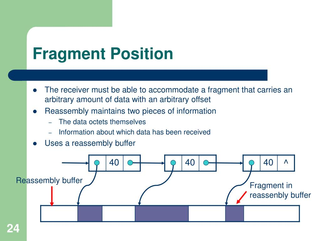 Fragment Position