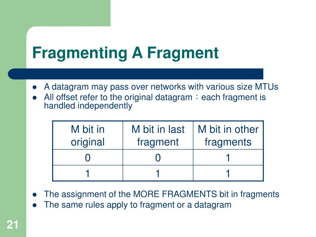 Fragmenting A Fragment