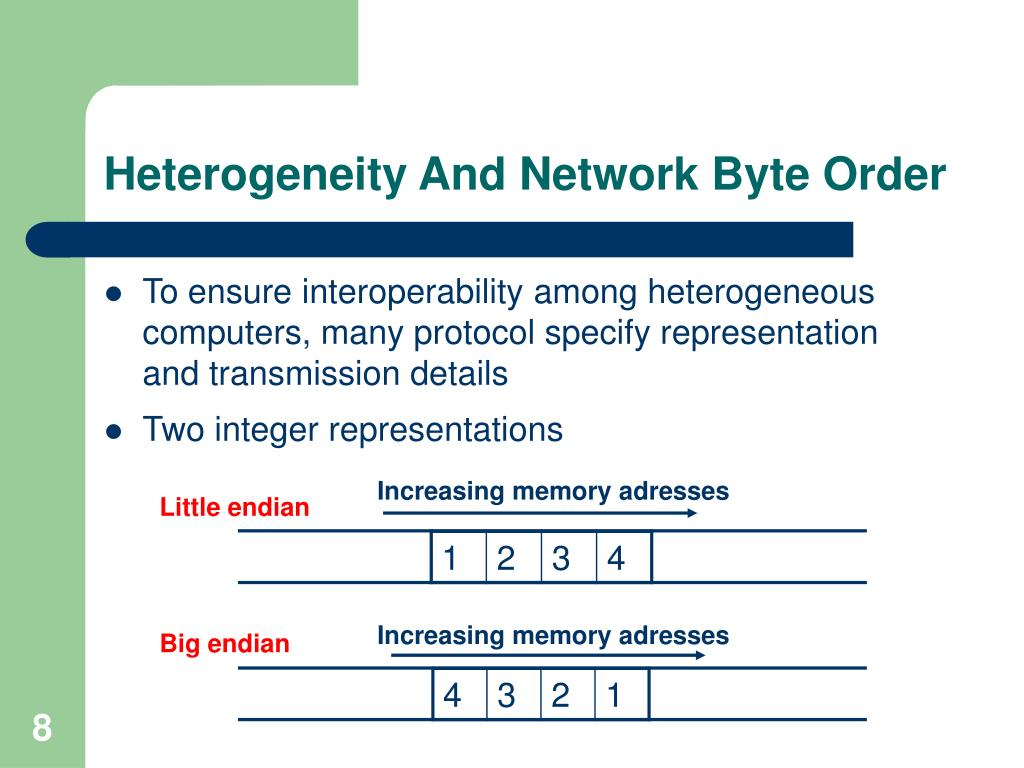 Heterogeneity And Network Byte Order