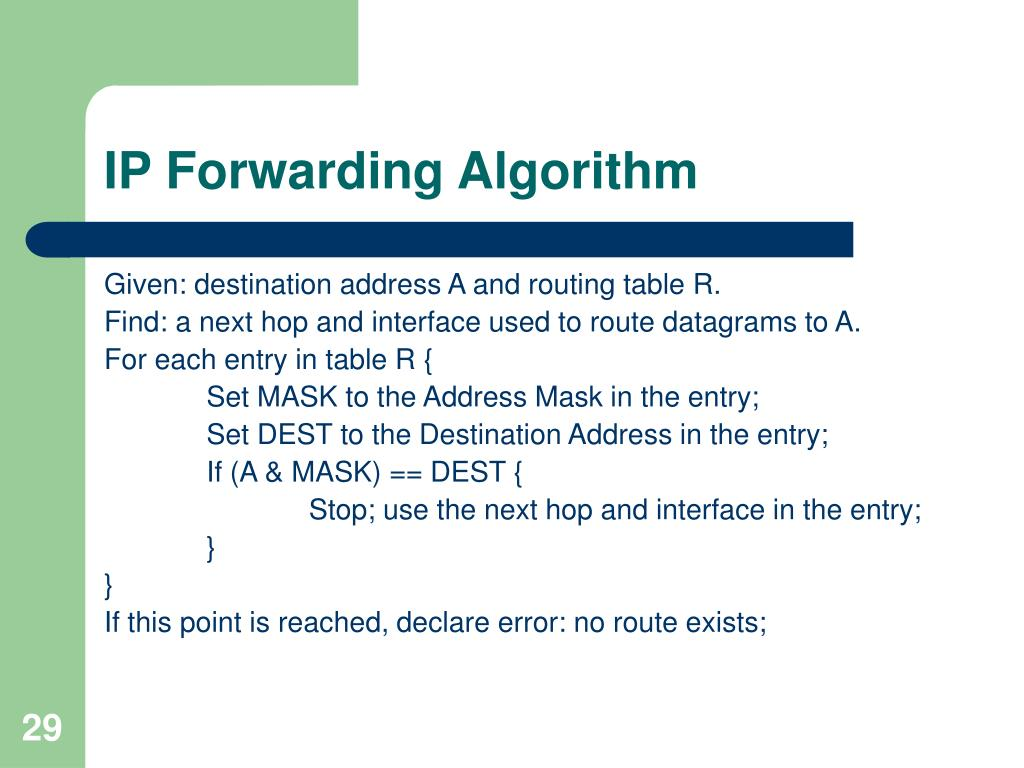 IP Forwarding Algorithm