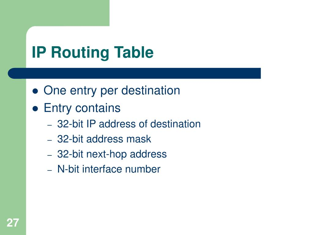 IP Routing Table