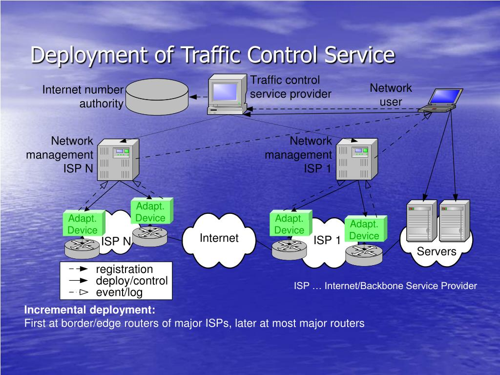 Deployment of Traffic Control Service