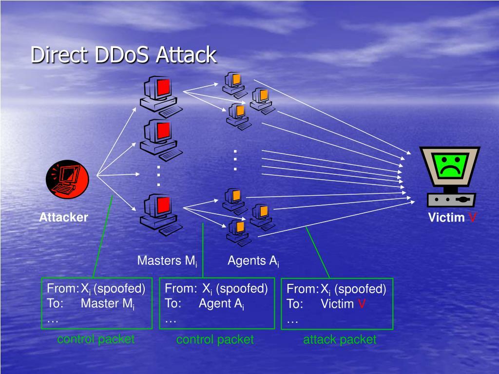 Direct DDoS Attack