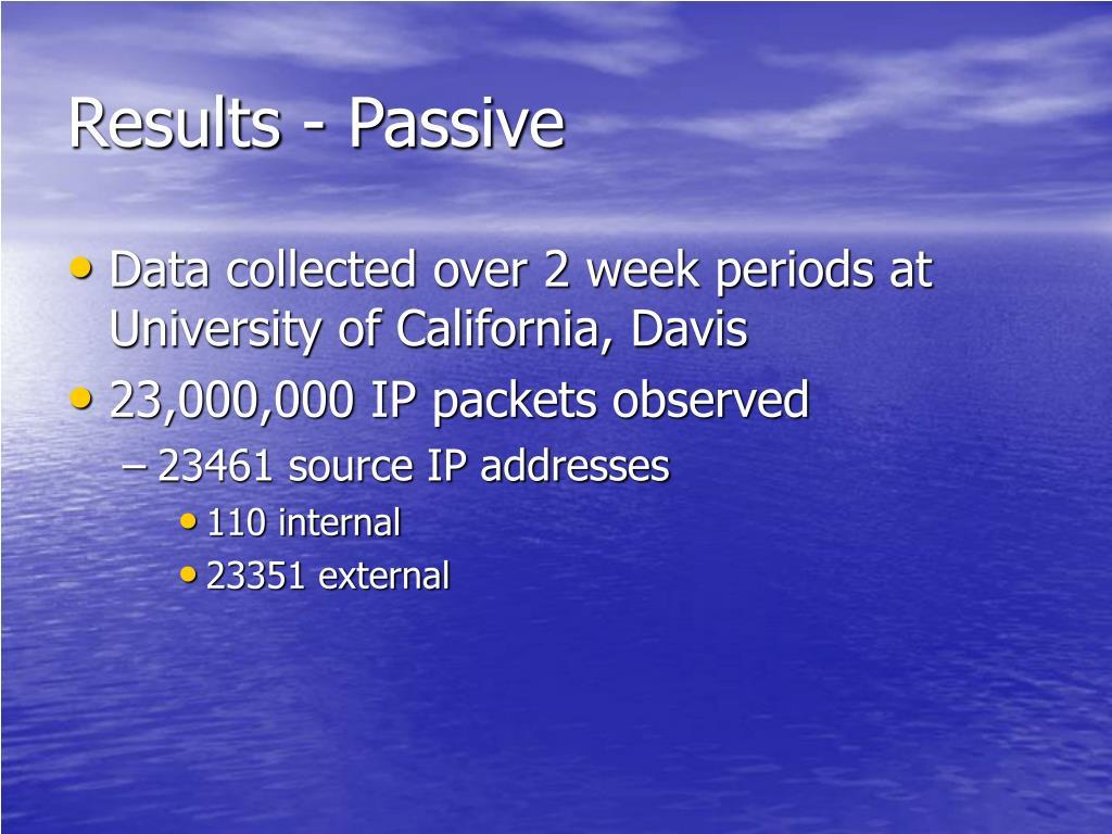 Results - Passive