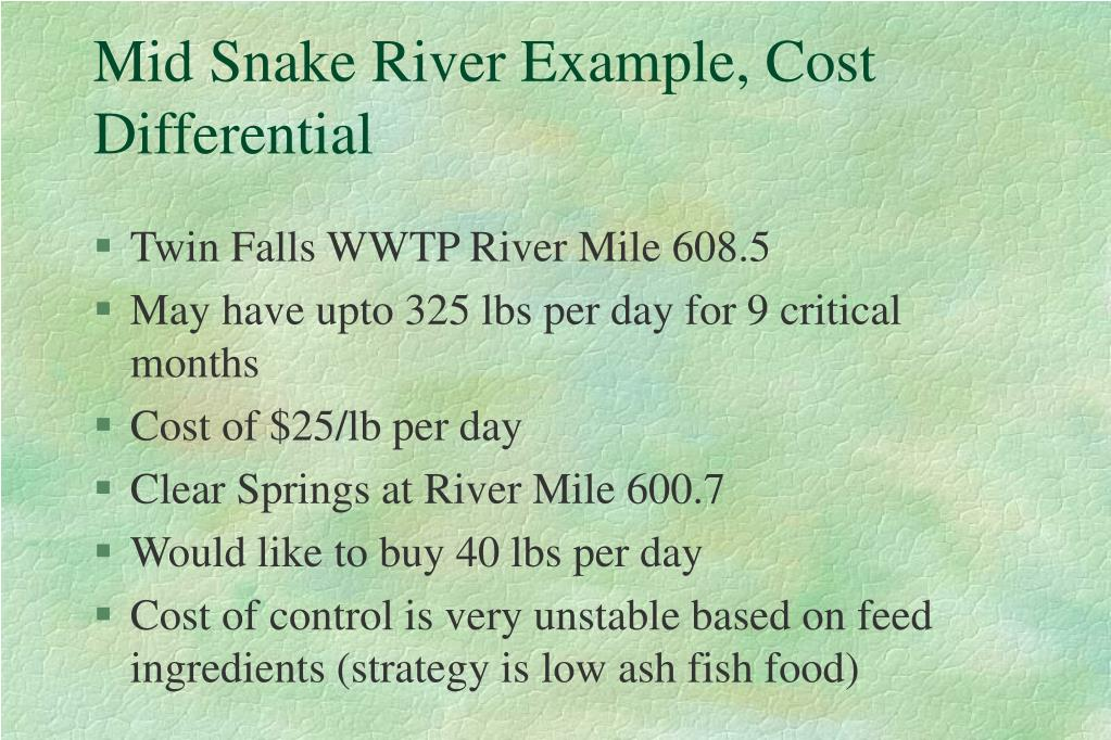 Twin Falls WWTP River Mile 608.5