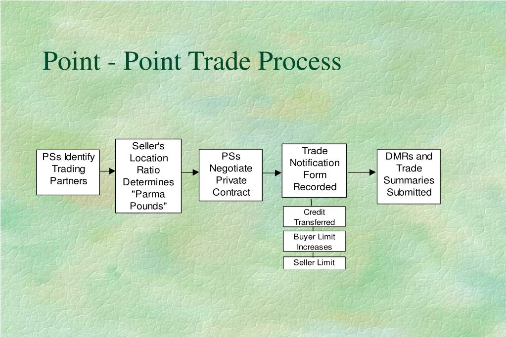 Point - Point Trade Process
