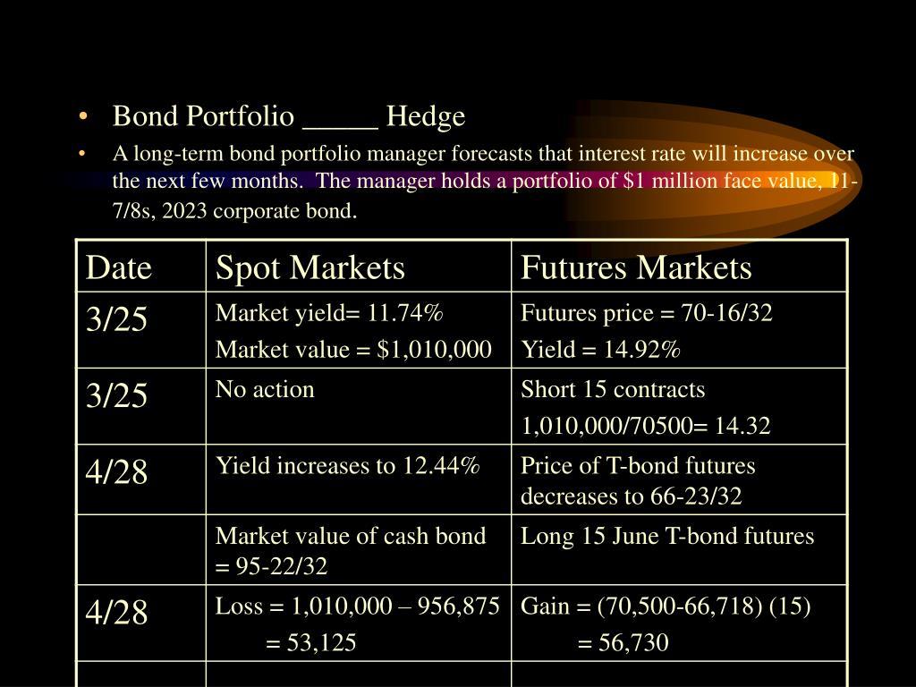 Bond Portfolio _____ Hedge