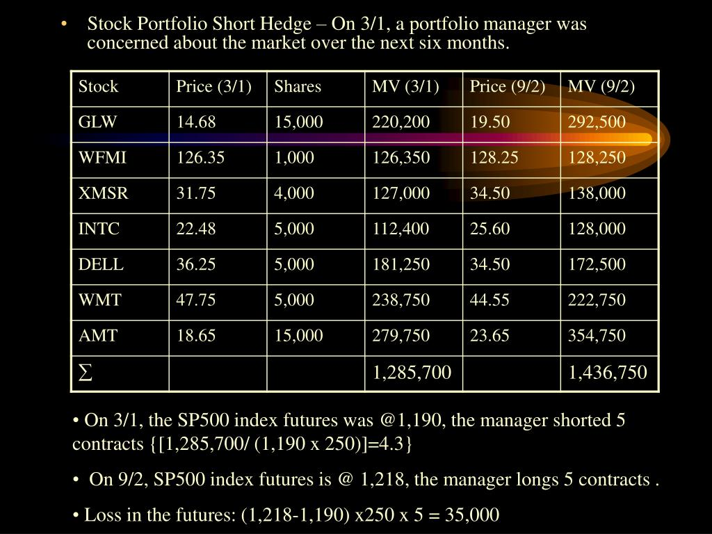 Stock Portfolio Short Hedge – On 3/1, a portfolio manager was concerned about the market over the next six months.