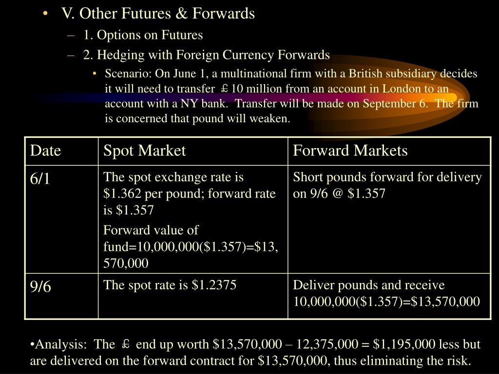 V. Other Futures & Forwards
