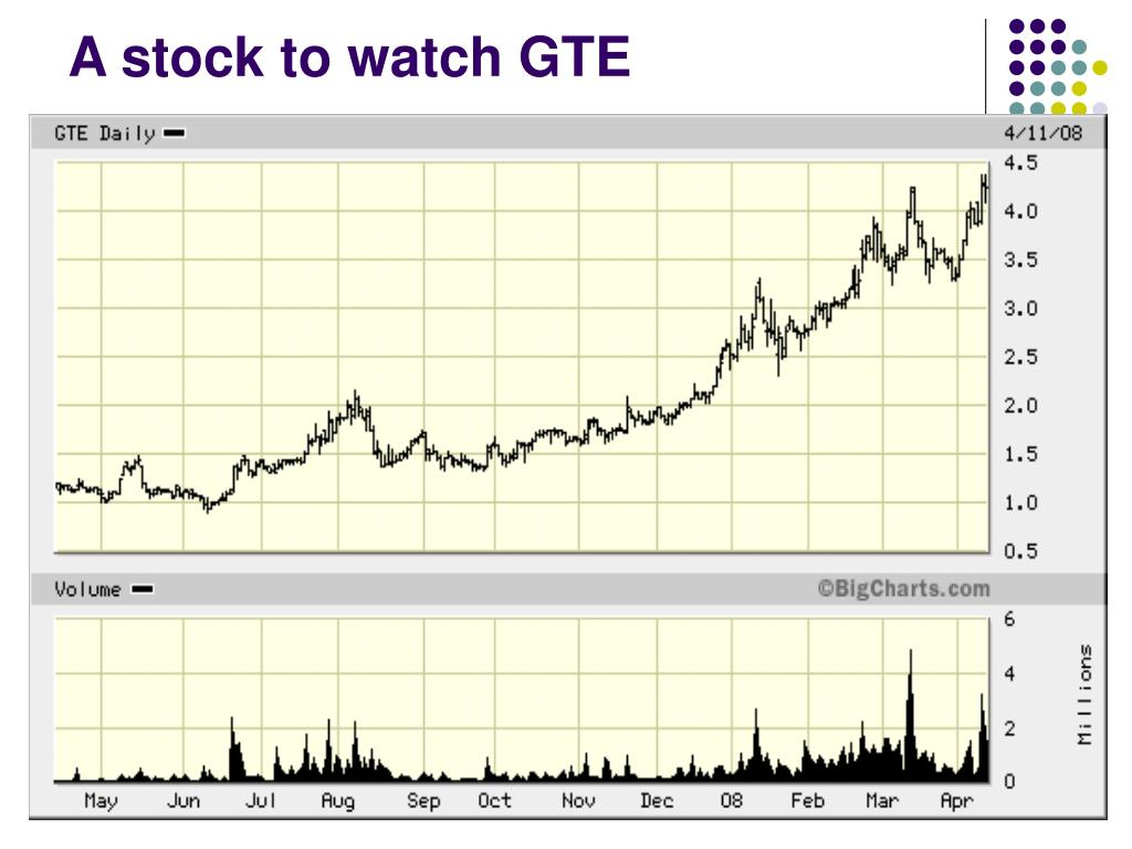 A stock to watch GTE