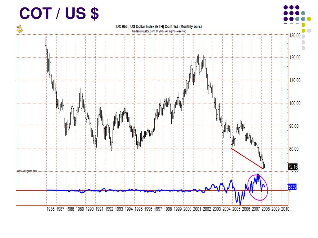 COT / US $