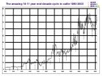 the amazing 10 11 year mid decade cycle in cattle 1890 2003