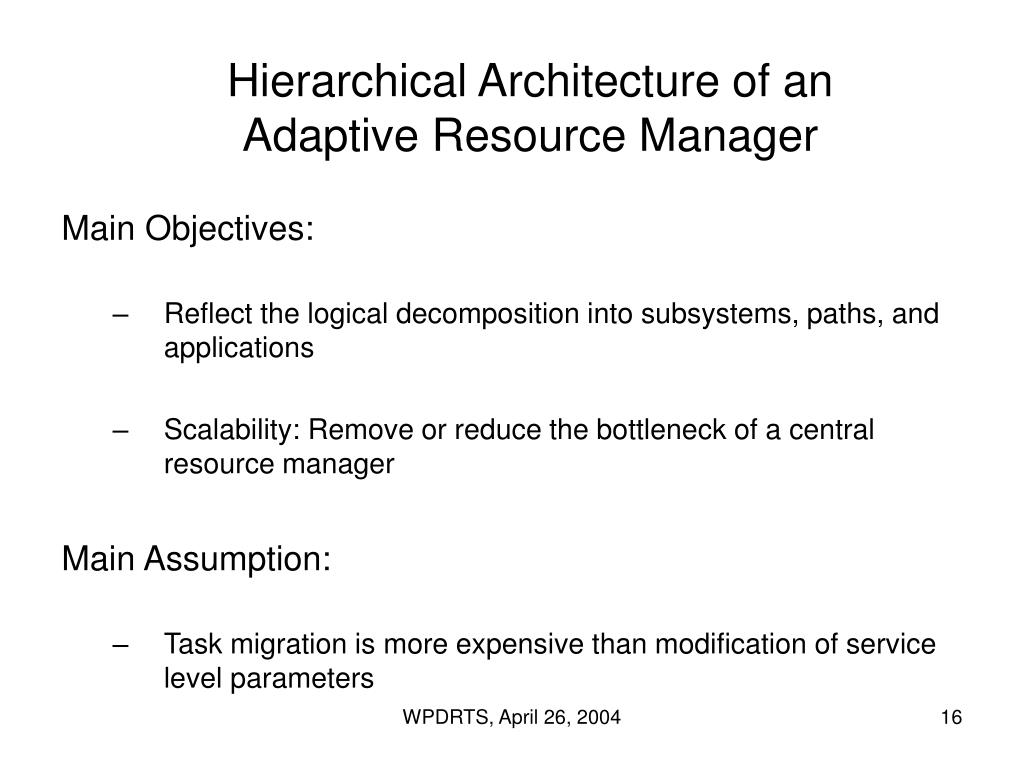 Hierarchical Architecture of an