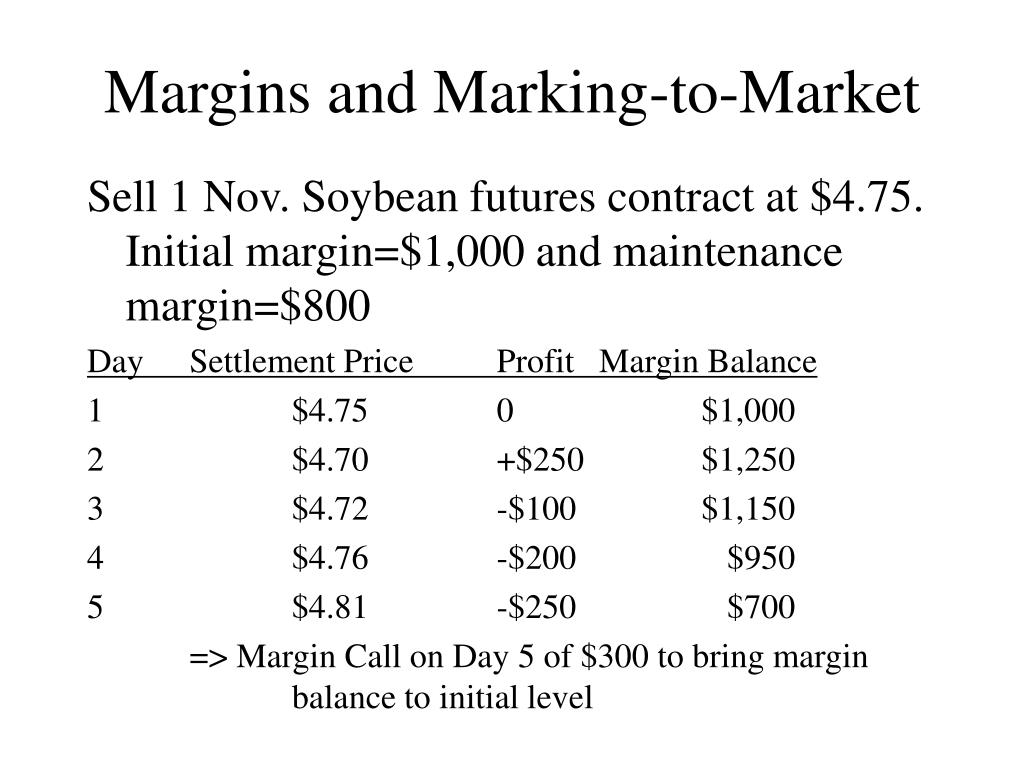 Margins and Marking-to-Market
