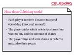 how does celebdaq work