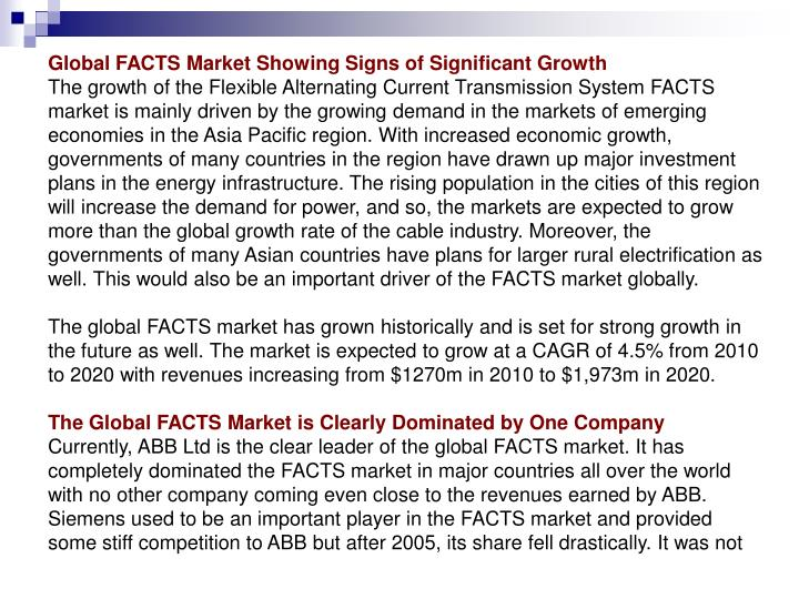 Global FACTS Market Showing Signs of Significant Growth