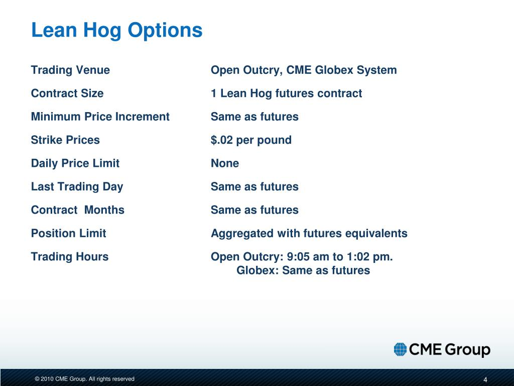 Lean Hog Options