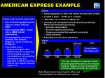 american express example