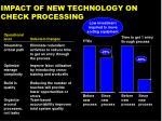 impact of new technology on check processing