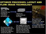 optimize processes layout amd flow image technology