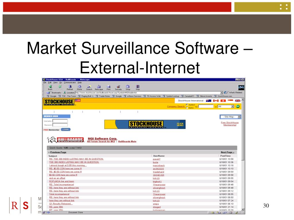 Market Surveillance Software – External-Internet