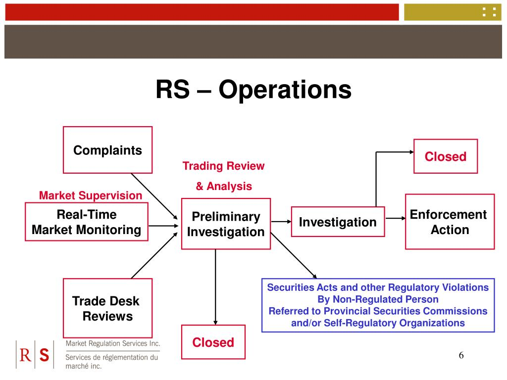 RS – Operations