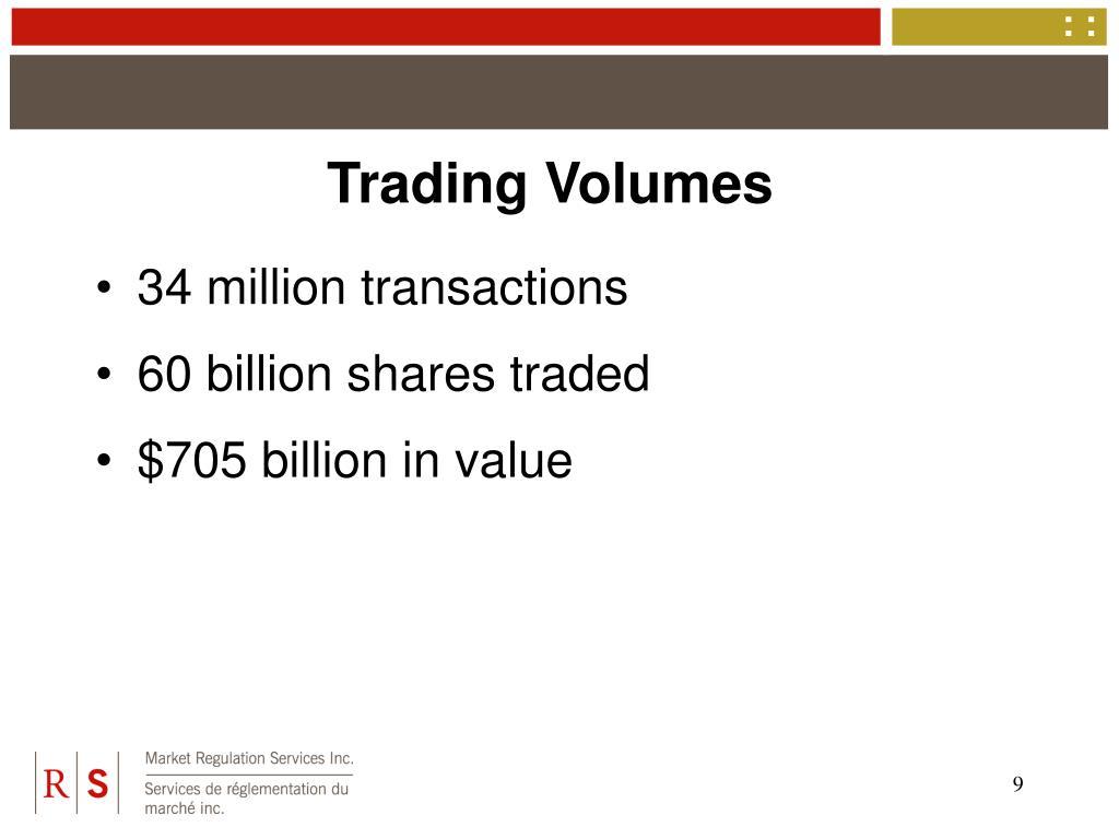 Trading Volumes