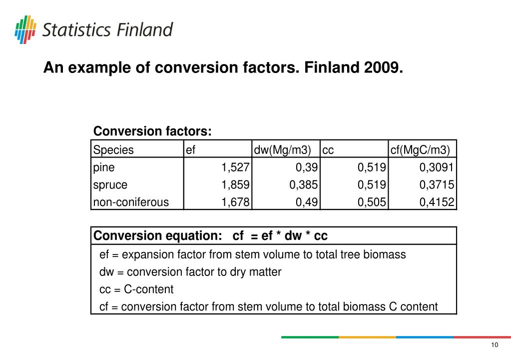 An example of conversion factors. Finland 2009.