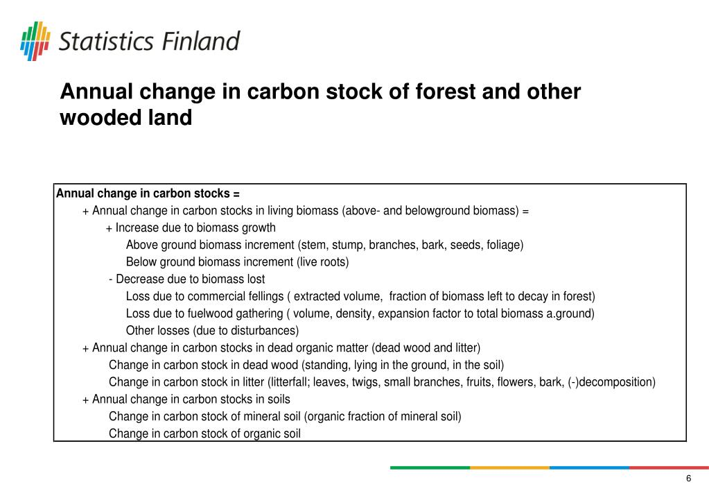 Annual change in carbon stock of forest and other wooded land