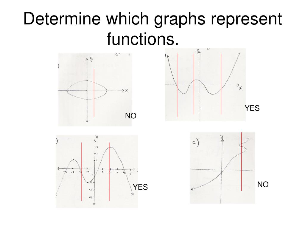 Determine which graphs represent functions.