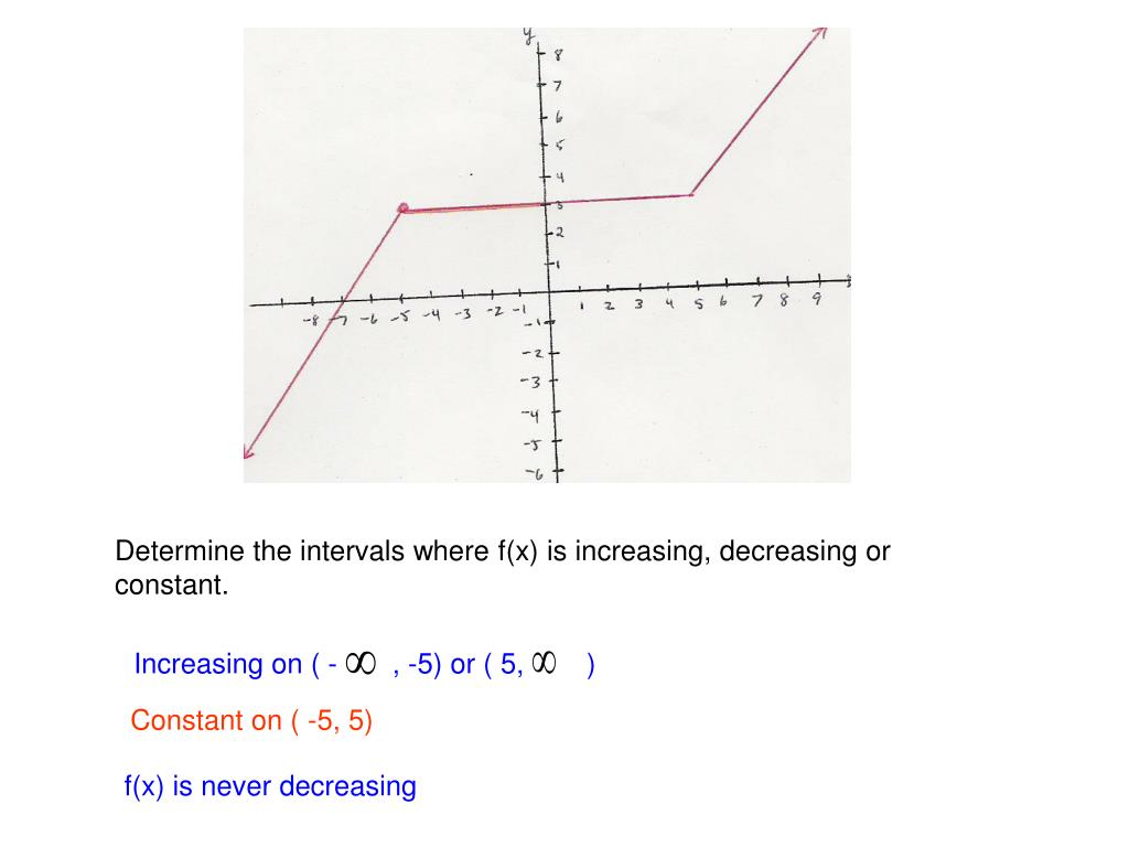 Determine the intervals where f(x) is increasing, decreasing or constant.